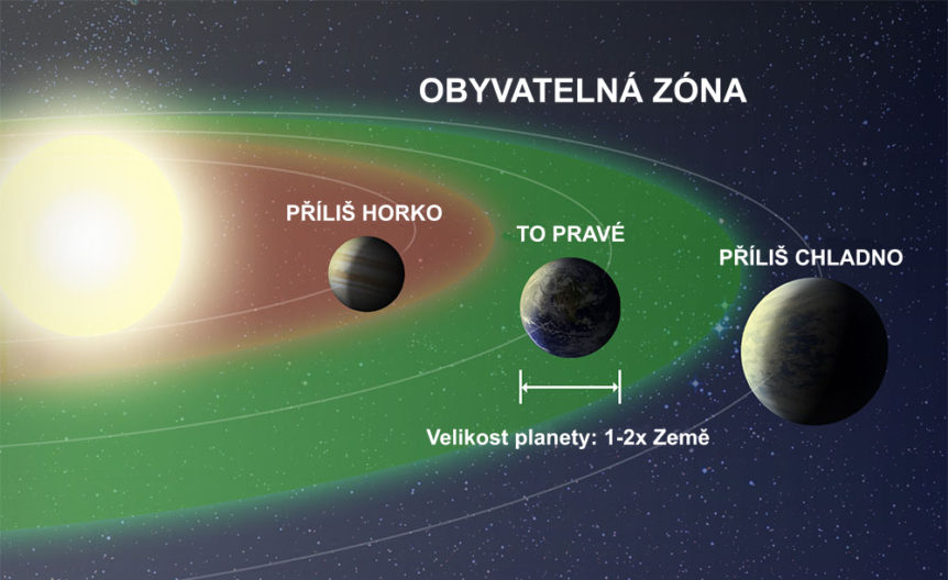 exoplanets-zone