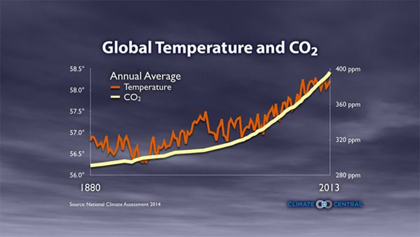 global-warming_header